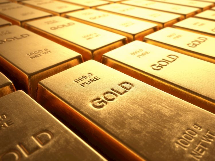 Gold Bar; Gold Spot Price; Index